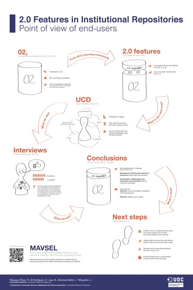 2.0 features in institutional repositories: The point of view of end-users
