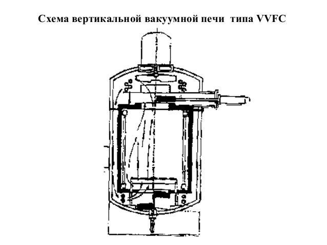 7. Схема вертикальной