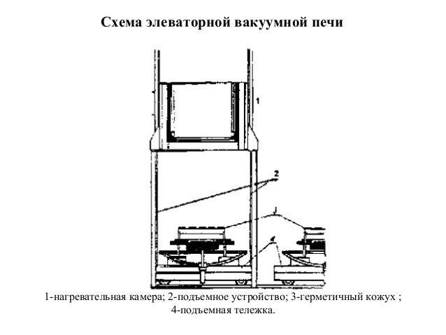 Схема элеваторной вакуумной