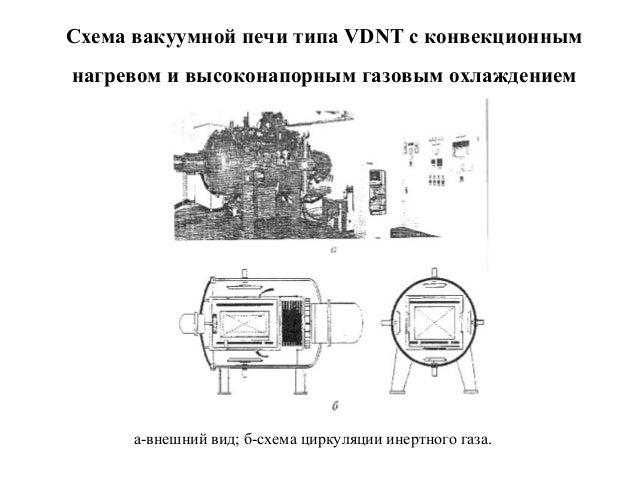 Схема вакуумной печи типа VDNT