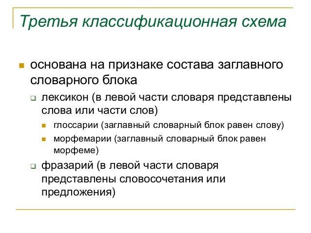 слова или части слов)