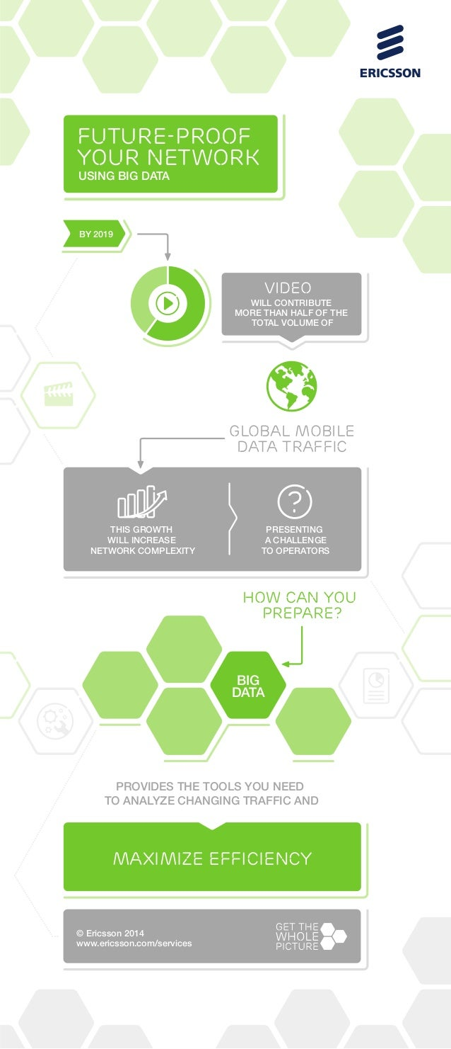 WILL CONTRIBUTE MORE THAN HALF OF THE TOTAL VOLUME OF video global mobile data traffic HOW CAN YOU PREPARE? BY 2019 PROVIDE...