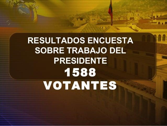 RESULTADOS ENCUESTA SOBRE TRABAJO DEL PRESIDENTE 1588 VOTANTES