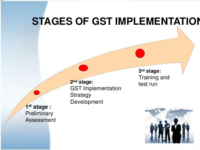 Image result for GST Implementation