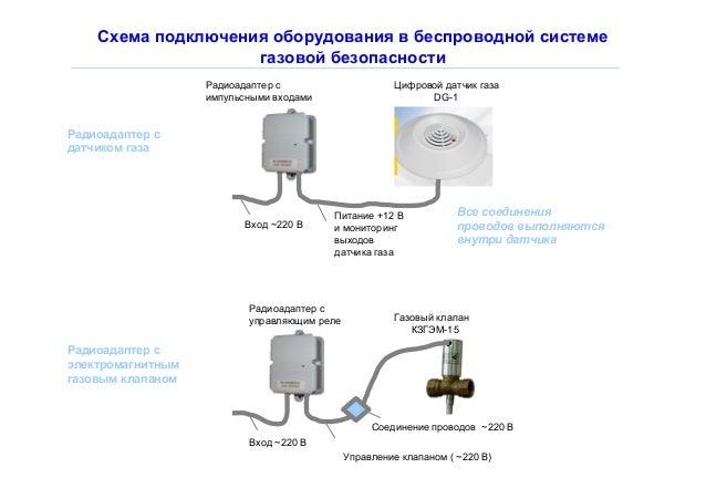 Газовый клапан Вход ~220 В