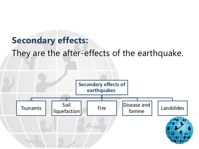 effects of earthquakes fire - photo #32