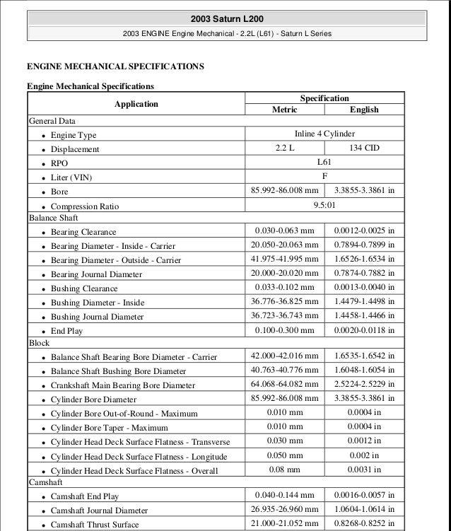 Yamaha Wheel Size Chart