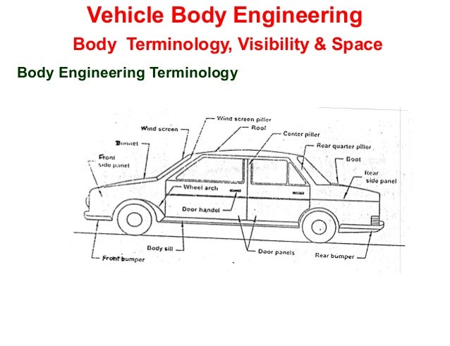 Vehicle body terminology visibility space for Commercial motor vehicle definition