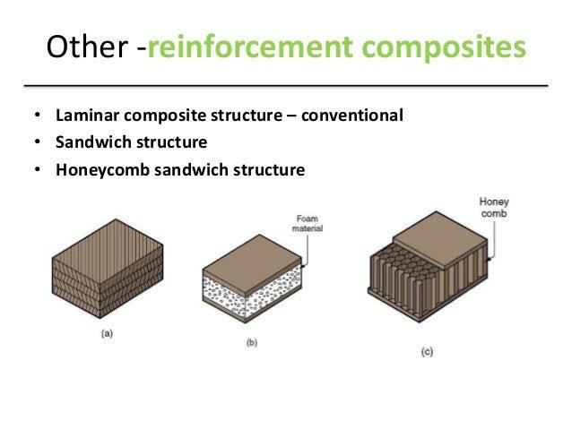 Sandwich Structured Composite : Textile reinforced composites