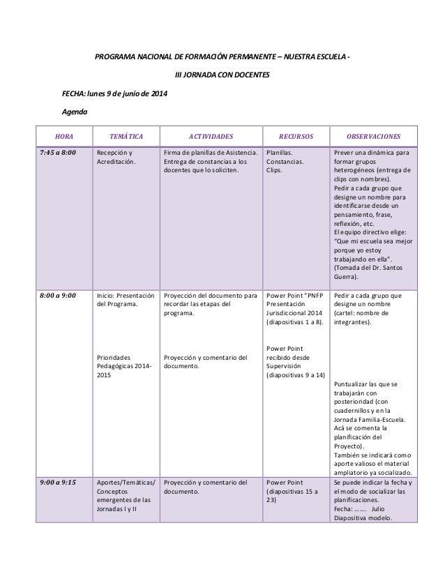 PROGRAMA NACIONAL DE FORMACIÓN PERMANENTE – NUESTRA ESCUELA - III JORNADA CON DOCENTES FECHA: lunes 9 de junio de 2014 Age...