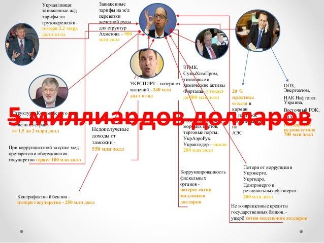 Кабмин намерен выделить на жилищные субсидии 38 млрд гривен в 2016 году, - Яценюк - Цензор.НЕТ 724