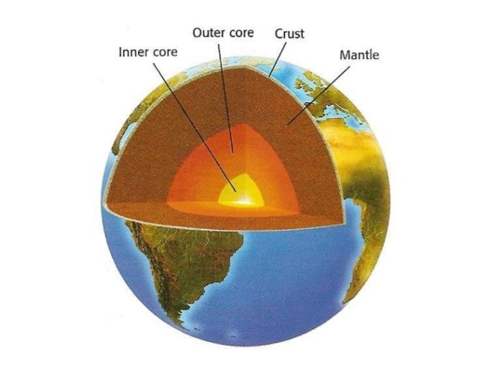 Earth's Interior and Plate TectonicsBeginning• The earth began as a  molten ball of liquid  rocks and made up of  randomly...