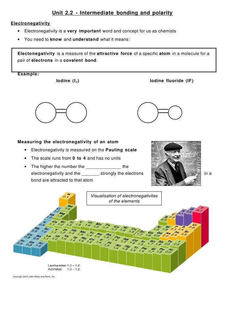Unit 2.2 - Intermediate bonding and polarity Electronegativity   •   Electronegativity is a very important word and concep...