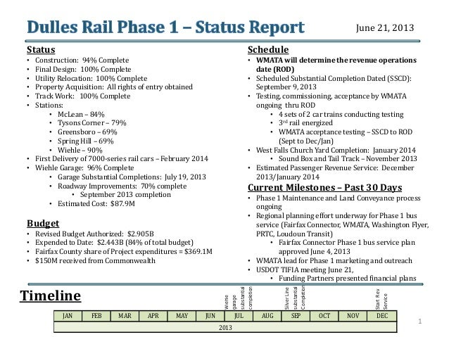 Dulles Rail Phase 1-Status Report: June 21, 2013