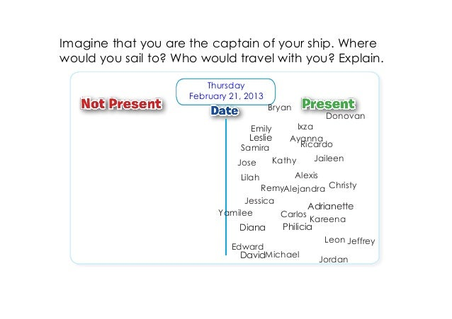 Imagine that you are the captain of your ship. Wherewould you sail to? Who would travel with you? Explain.                ...