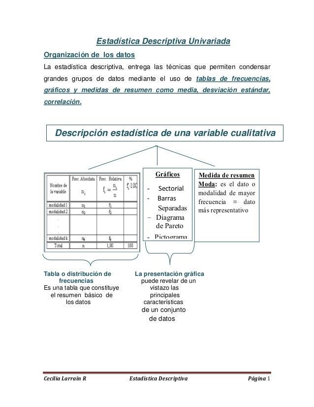 Cecilia Larraín R Estadística Descriptiva Página 1 S 1Estadística Descriptiva Univariada Organización de los datos La esta...
