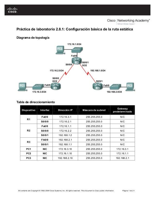 Práctica de laboratorio 2.8.1: Configuración básica de la ruta estáticaDiagrama de topologíaTabla de direccionamiento     ...