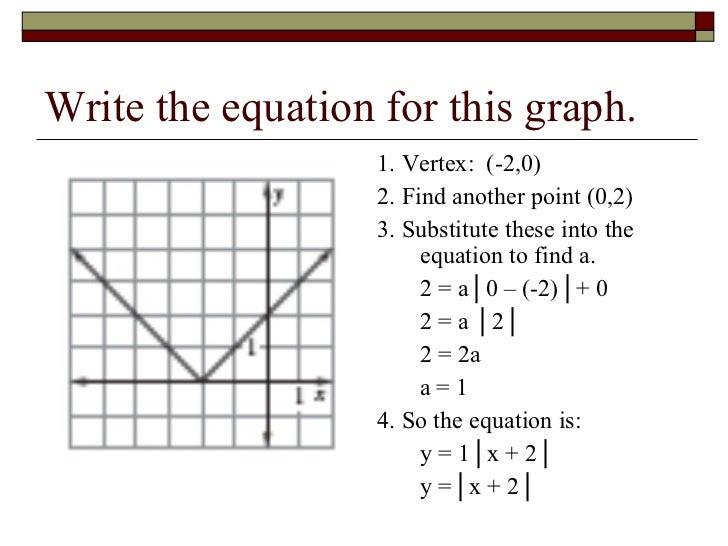 Vertex Formula For Absolute Value