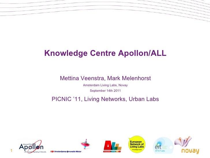 Knowledge Centre Apollon/ALL <ul><li>Mettina Veenstra, Mark Melenhorst </li></ul><ul><li>Amsterdam Living Labs, Novay </li...
