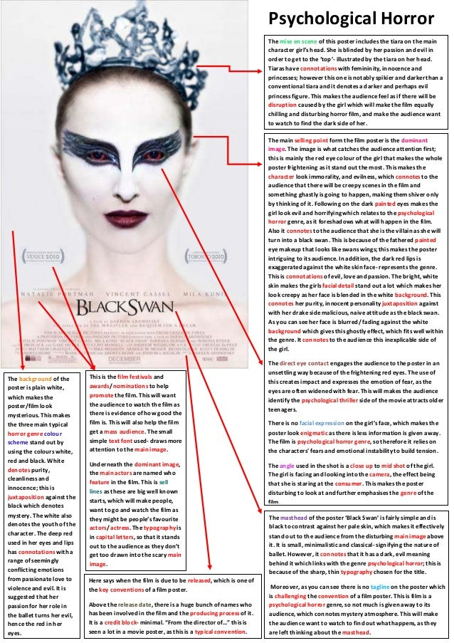 psychological analysis of black swan The black swan theory or theory of black swan events is a metaphor that describes an event that comes as a surprise, has a major effect the psychological biases that blind people, both individually and collectively.