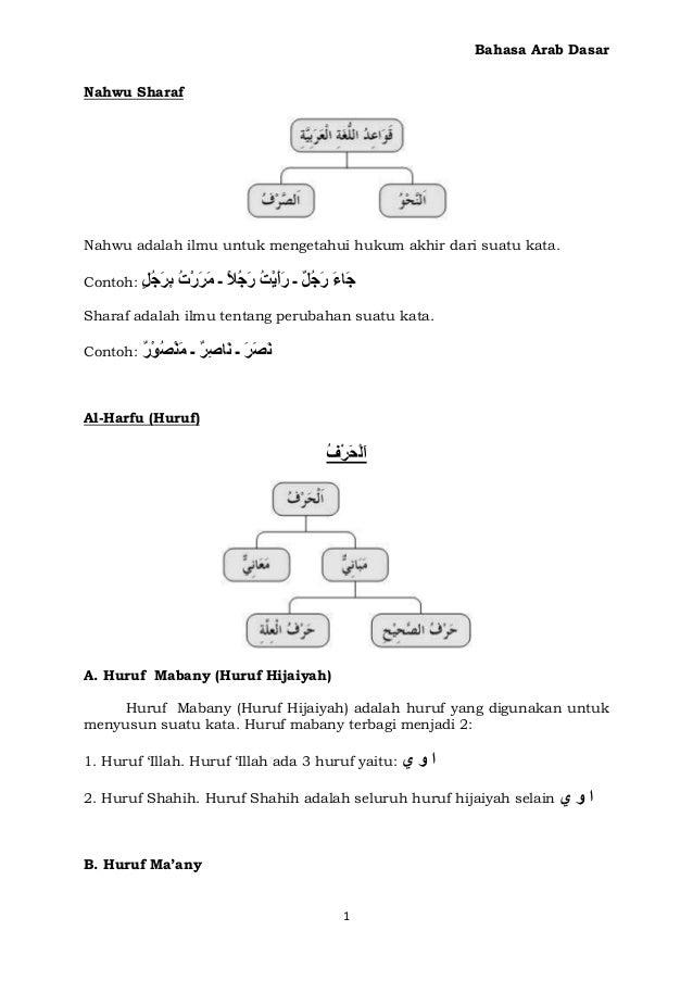 2 Buku Bahasa Arab Dasar