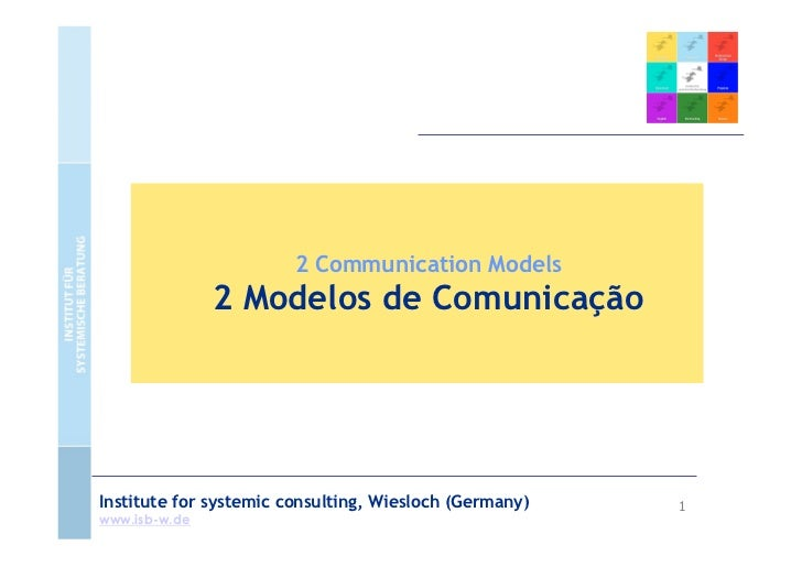 2 Communication Models               2 Modelos de ComunicaçãoInstitute for systemic consulting, Wiesloch (Germany)   1www....