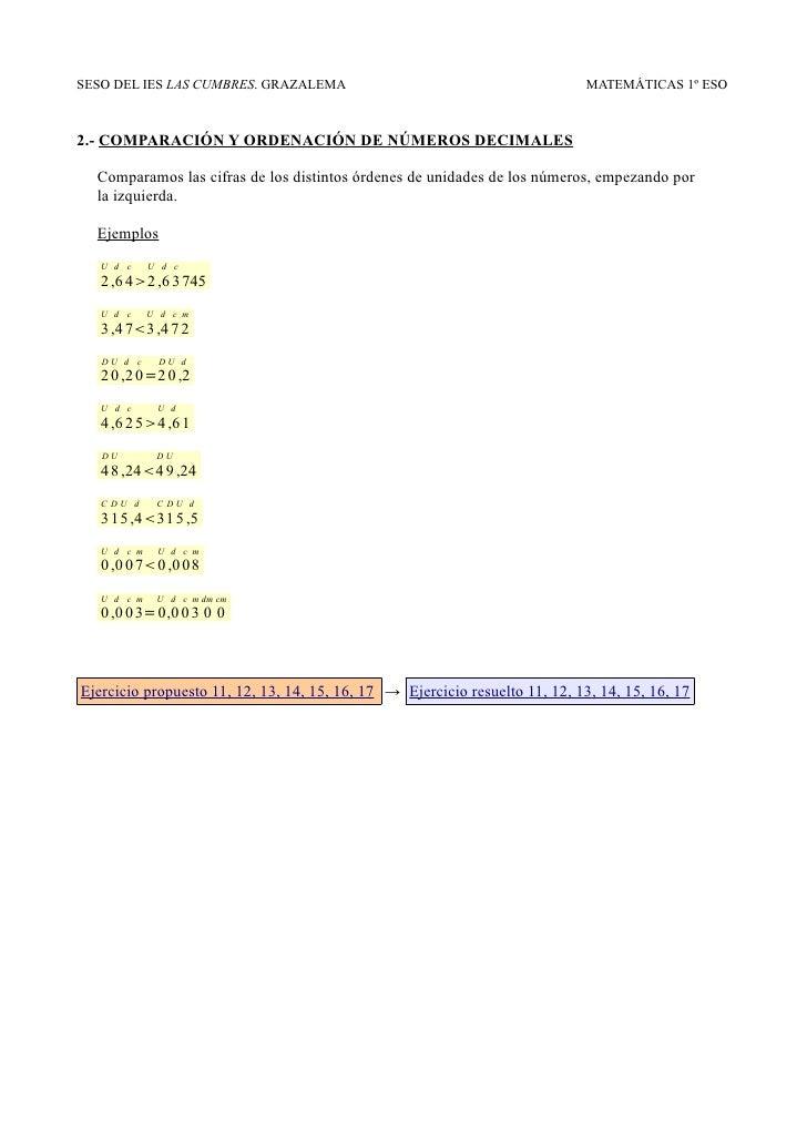 SESO DEL IES LAS CUMBRES. GRAZALEMA                                           MATEMÁTICAS 1º ESO2.- COMPARACIÓN Y ORDENACI...