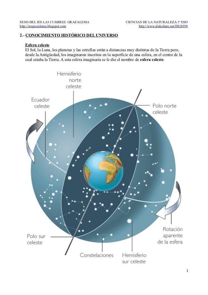 2.- Conocimiento histórico del Universo