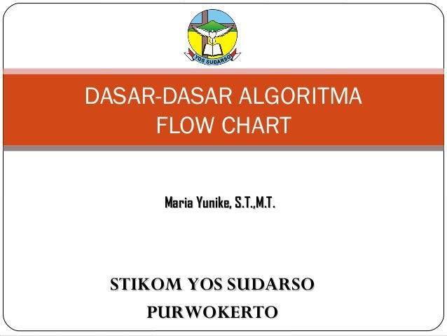 2   dasar algoritma dan flow chart ok