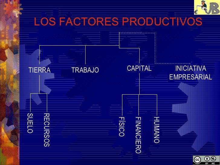 El funcionamiento de la economia