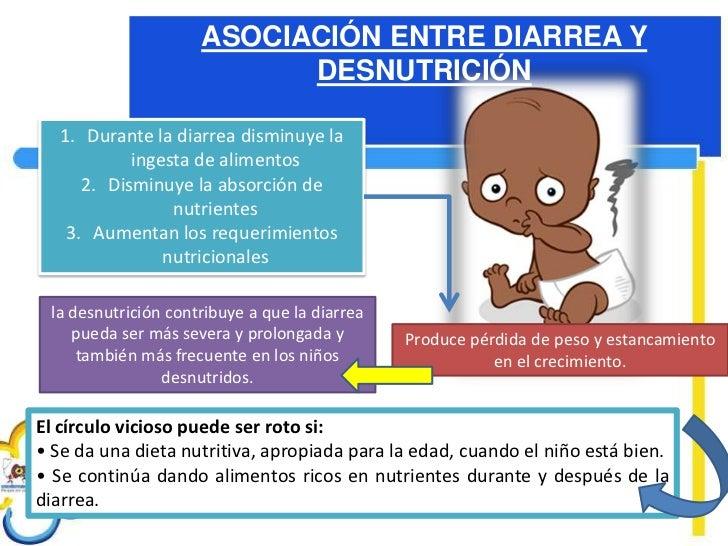 2 evaluar clasificar y tratar al ni o con diarrea - Alimentos para combatir la diarrea ...