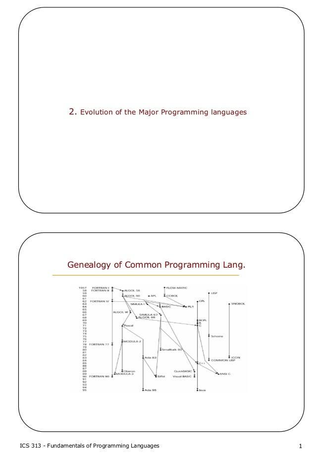 2 evolution of the major programming languages