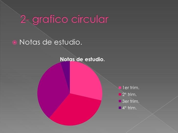 2- grafico circular<br />Notas de estudio.<br />