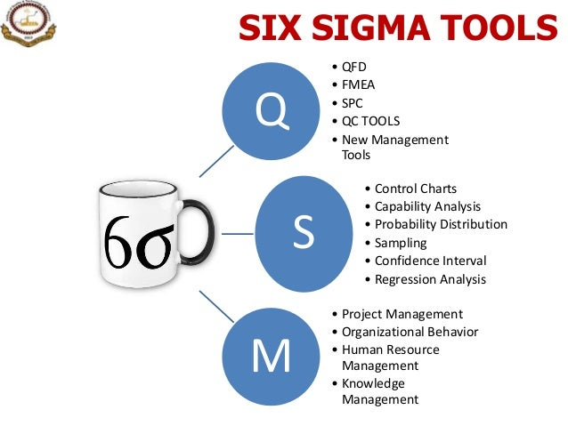 2 Intro To Six Sigma