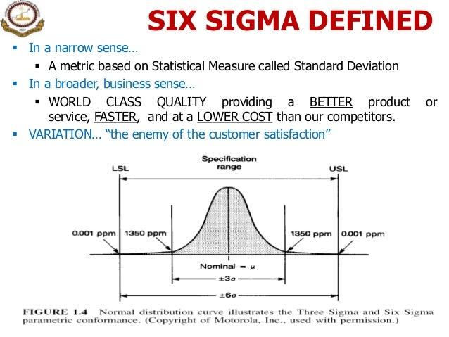 six sigma class