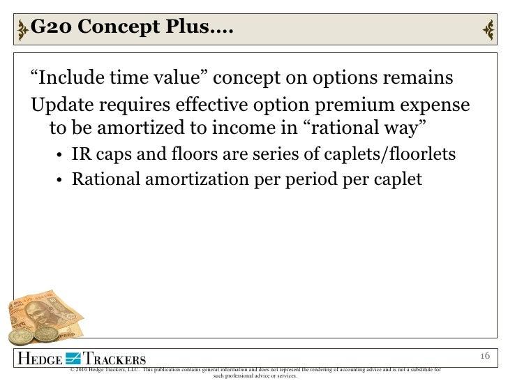 Fx options strategies pdf