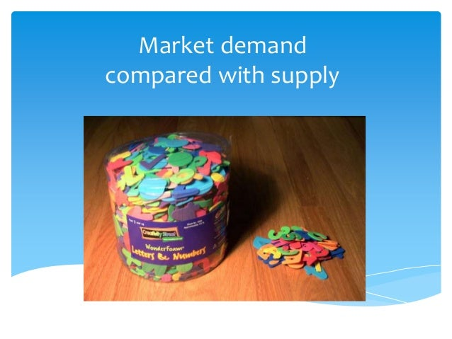 Market demandcompared with supply