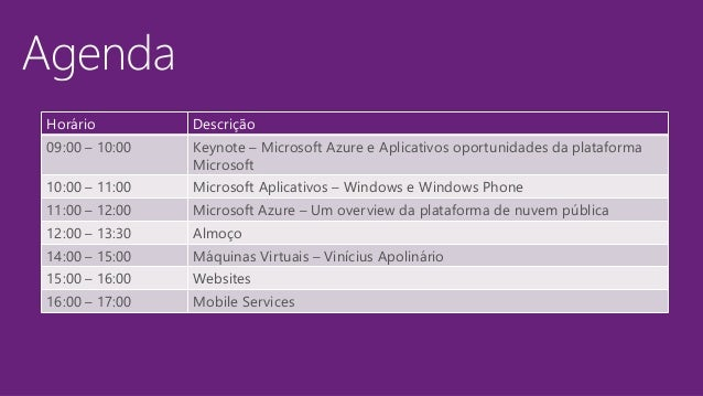 Microsoft  Aplicativos