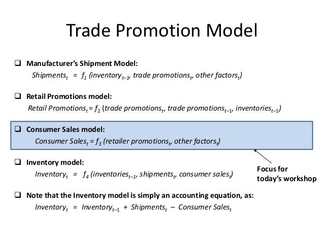 effects of sales promotion on brand The effect of sales promotion on consumer behavior print consumer evaluations of sales promotion: the effect on brand choice, vol39, no1/2 kamel s.