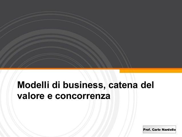 Modelli di business, catena delvalore e concorrenza                            Prof. Carlo Nardello