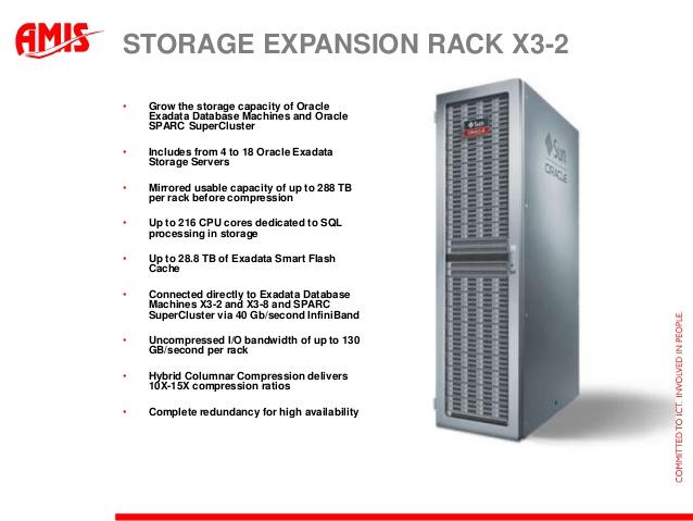 storage expansion rack 1