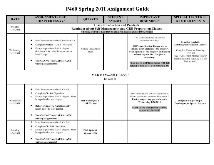 P460 Spring 2011 Assignment Guide                ASSIGNMENTS DUE:                                            STUDENT      ...