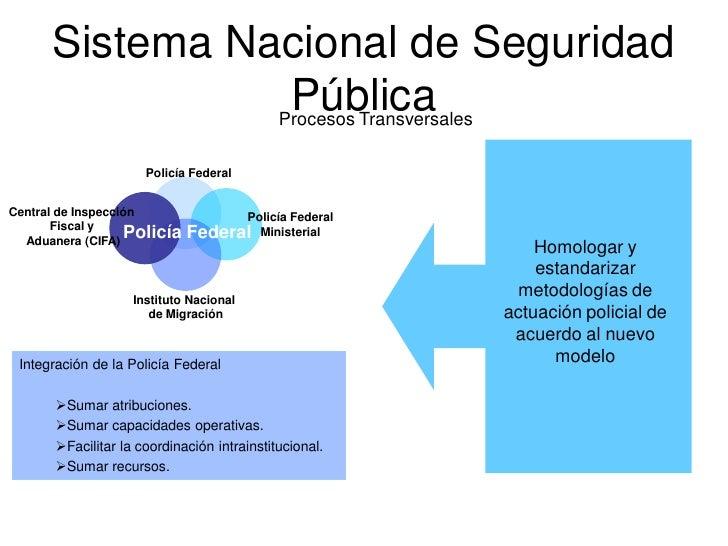 El nuevo modelo policial accesibilidad funcionalidad - Sistemas de seguridad ...