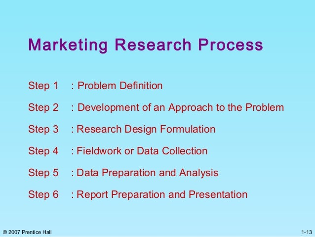 Marketing Research?
