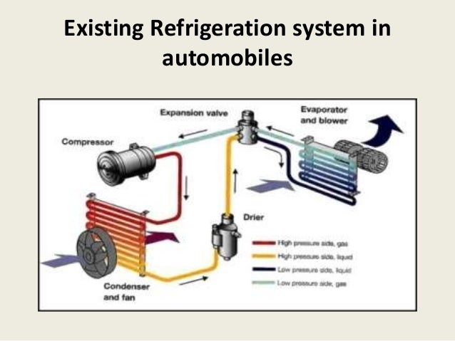 vapor absorption refrigeration cycle for automobile engineering essay Automotive engineering is a combination of mechanical, electrical and materials science engineers in this field can design new vehicles or look for ways to improve existing automotive engineering.