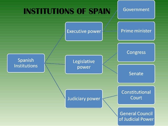 an overview of spain government and politics The economist offers authoritative insight and opinion on international news, politics, business, finance, science, technology and the connections between them.