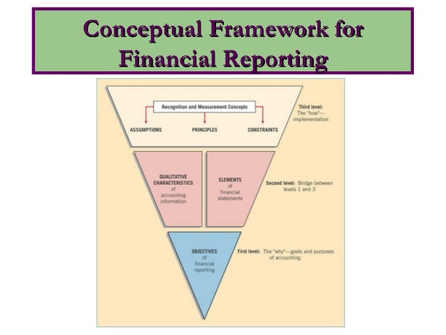 conceptual framework for financial accounting A conceptual framework project on recognition is necessary to complete the conceptual basis for reporting items in traditional financial statements accounting and financial reporting issues the project is considering the following issues.
