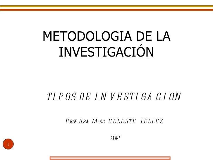 METODOLOGIA DE LA      INVESTIGACIÓN    T I P OS D E I N V E ST I GA C I ON         P rof. D ra. M .s.c. C E L E ST E T E ...