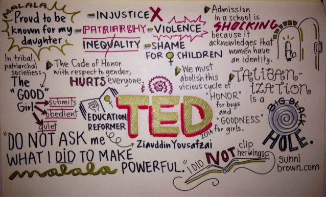 TED 2014 Visual Blog Series with LinkedIn (#2)