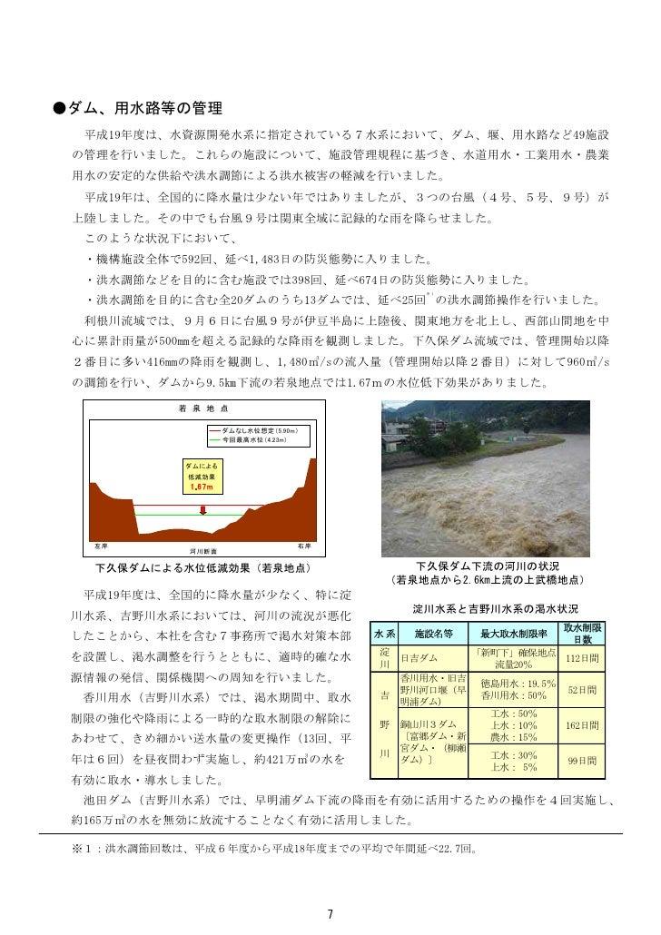 水資源機構】平成20年環境報告書